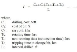 Well drilling Cost per Foot Equation