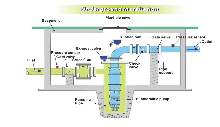 submersible-water-pump-installation-diagram
